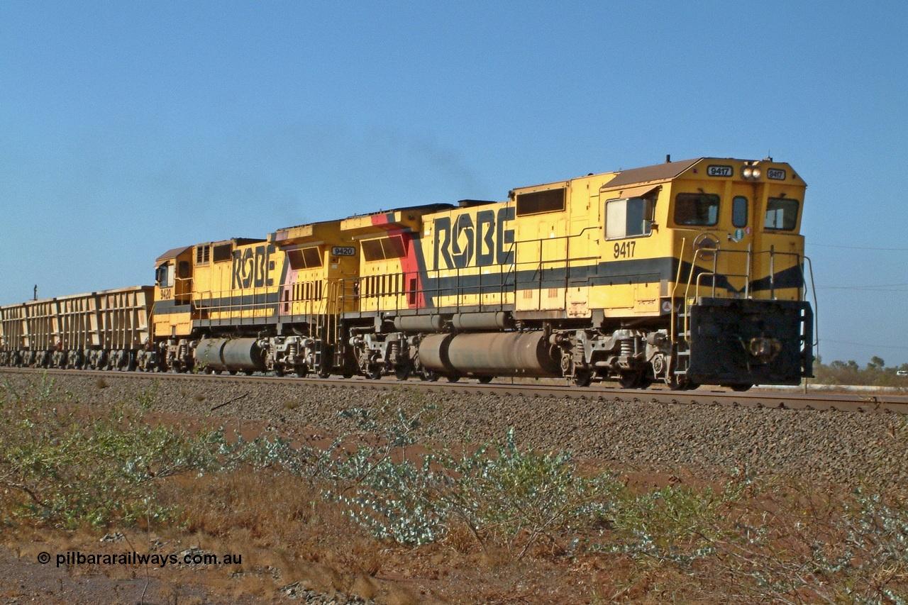 Pilbara Railways Blog